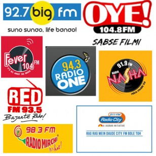 Radio Advertising in Bangalore